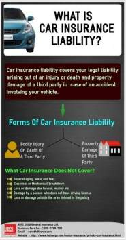 How Much Liability Coverage is Enough, Car Insurance in Pennsylvania