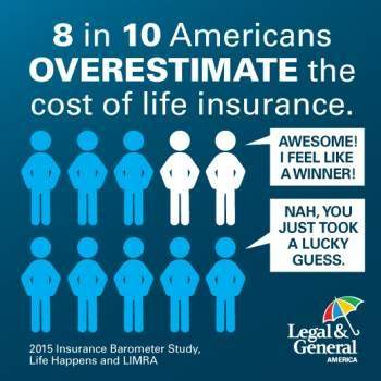 Average cost of life insurance, 18 - 70 years old,