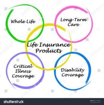 Life Insurance Products - American Fidelity Life Insurance