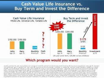 Online Whole Life Insurance