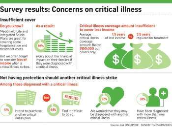 MiCSC - Critical Illness