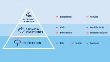 Life Assurance Products for the Family