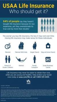 How to Get Cheap Life Insurance with Pre-Existing Medical Conditions - ValuePenguin