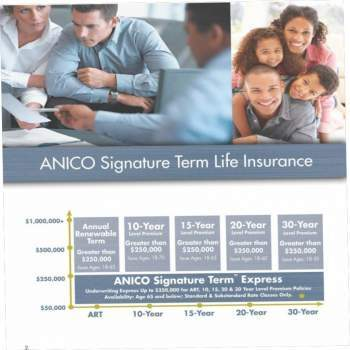 Florida Life Insurance Rates, Moore-Terihay Agency in Brandon, FL and Lakewood Ranch, FL