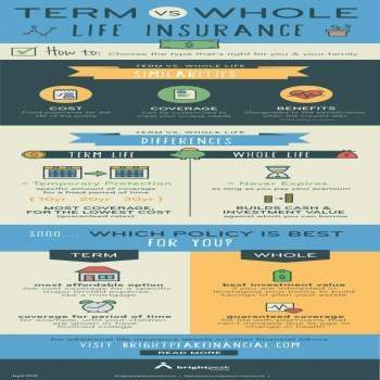 Term Life Insurance for New Families, Quotacy