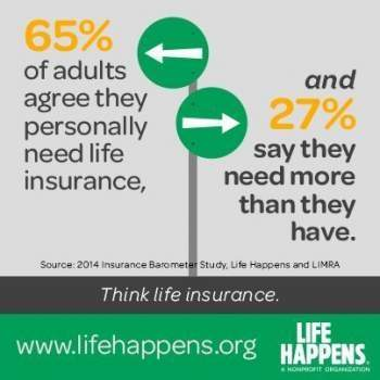 Individual Life Insurance, Auto, Home, Life and Business Insurance, AAI Insurance