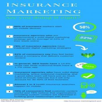 Which is the best life insurance policy in india? - Quora