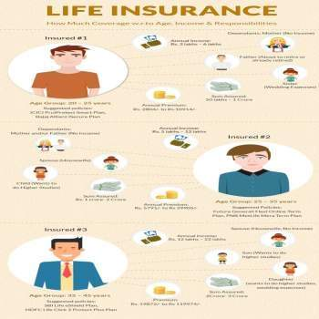 The Best Life Insurance Companies
