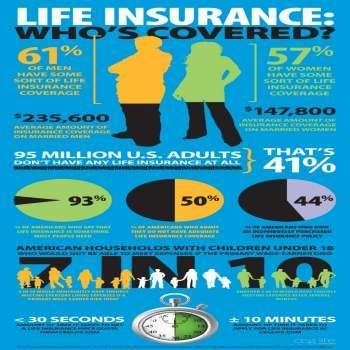 The Top 11 Most Affordable Life Insurance Companies - TermLife2Go