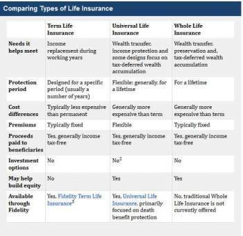 Healthcare Insurance Can I Get Multiple Life Insurance Policies From Different Companies In India Quora