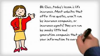 Online Insurance - Get Insurance quotes Online, Max life Insurance