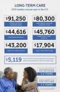 Life health insurance