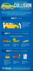 Life of insurance