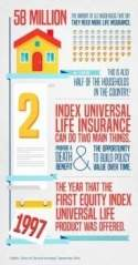 Life insurance with critical illness