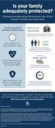 Life insurance policy plans