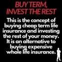 Term life prices