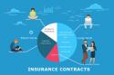 Life insurance industry