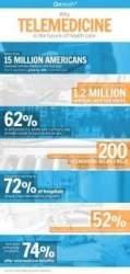 Inexpensive life insurance