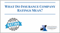 Term life insurance cost