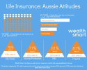 Best term life insurance policy