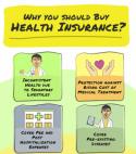 Life insurance reviews