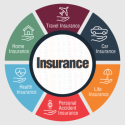 Low life insurance quotes