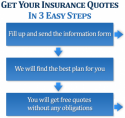 Select quote life insurance
