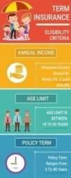 Term life insurance vs whole life insurance