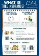 Term life insurance explanation