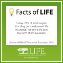 Cheap life insurance online quote