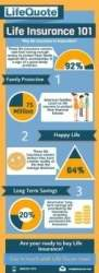 Whats supplemental life insurance