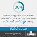 Group term life insurance