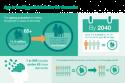 Annual renewable term life insurance