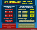 Life insurance from