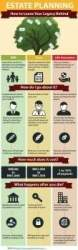 Online life insurance companies
