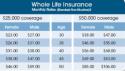 Life insurance deals
