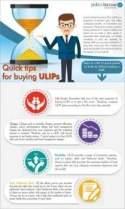 Buy term insurance