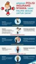 Medical insurance companies