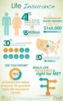 Inexpensive term life insurance