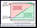 Buy health insurance