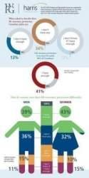 Life insurance comparison website