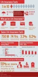 Life insurance quotes nj
