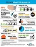 Term life insurance rates for seniors